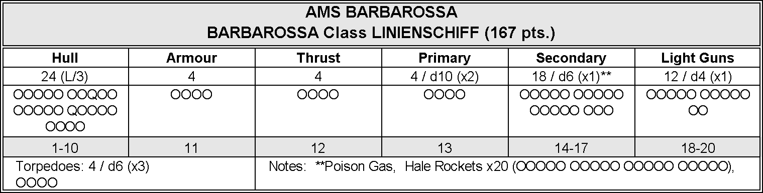 Iron Stars German AMS Barbarossa data card.png