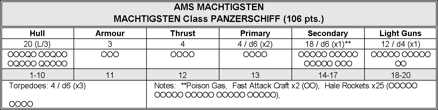 Iron Stars German AMS Machtigsten.png