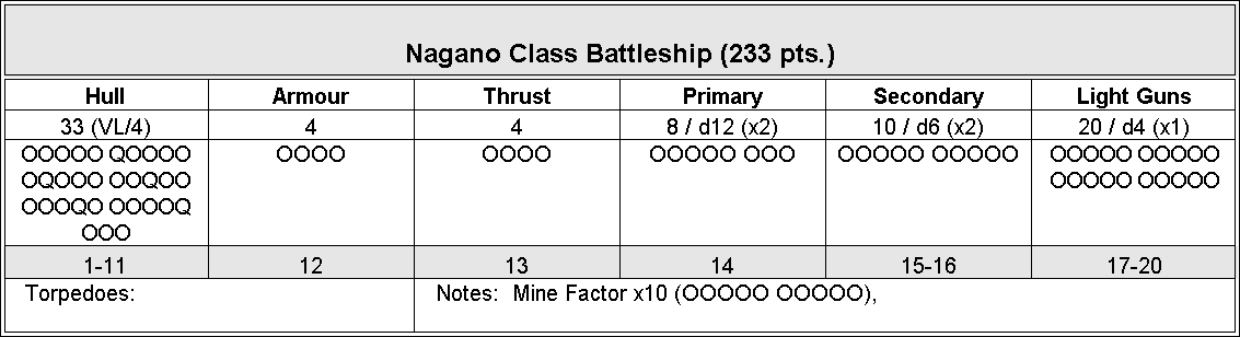 Iron Stars Data Japanese Nagano Battleship.png