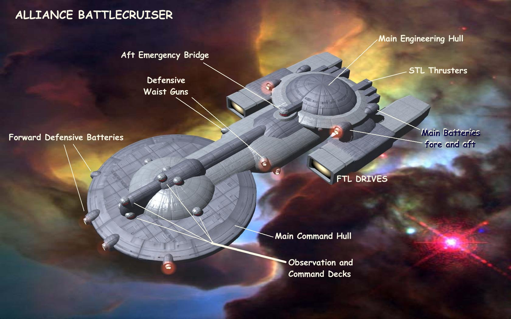 AllianceBattlecruiser01-w_legend.jpg